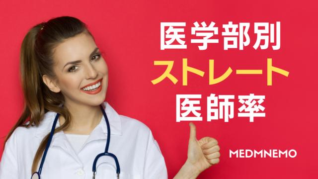 医学部別・ストレート医師率ランキング